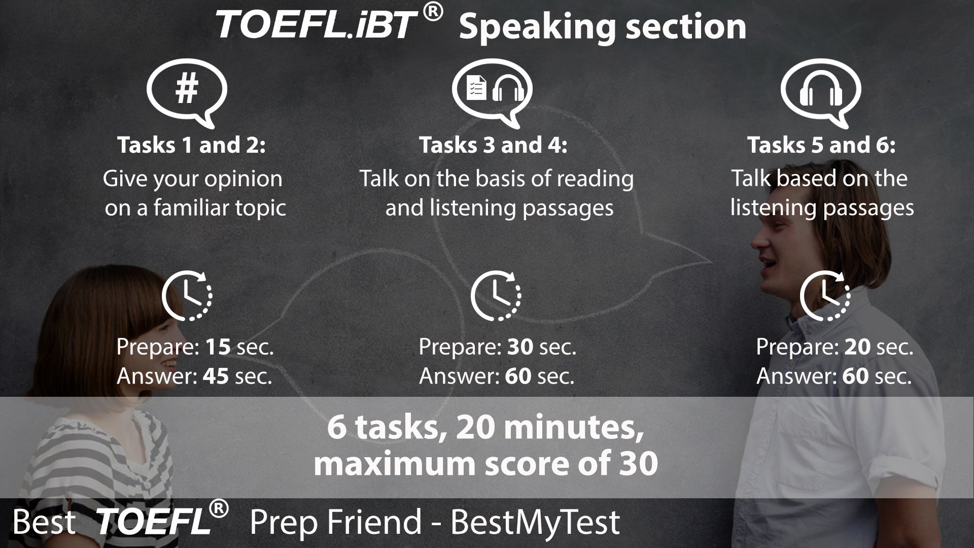 TOEFL speaking test